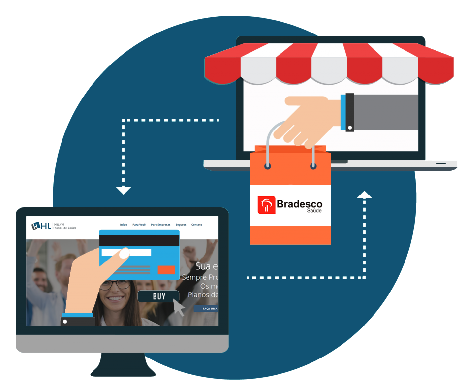 Vendas online plano de saúde Bradesco